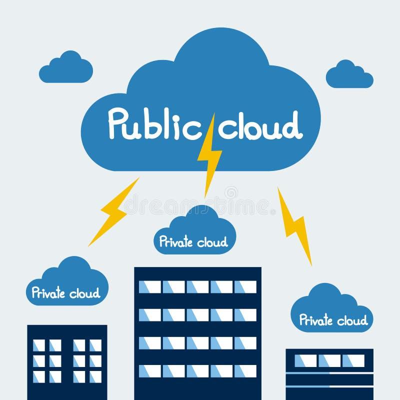 大数据象集合,云彩计算的概念 库存例证