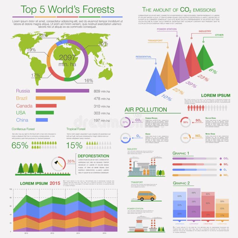 大气污染和砍伐森林infographics 库存例证