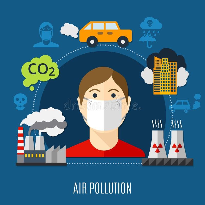 大气污染概念 库存例证