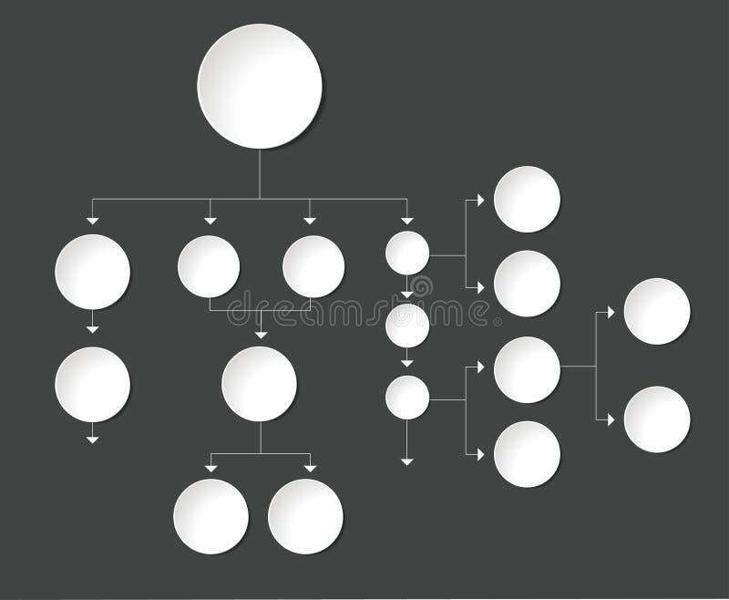 大流程图 空的计划 皇族释放例证