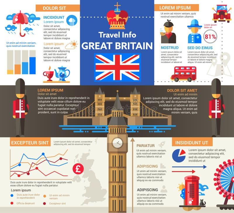 大英国旅游信息-海报,小册子盖子模板 皇族释放例证