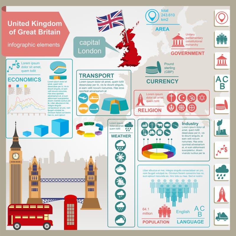 大英国infographics,统计数字英国, 库存例证