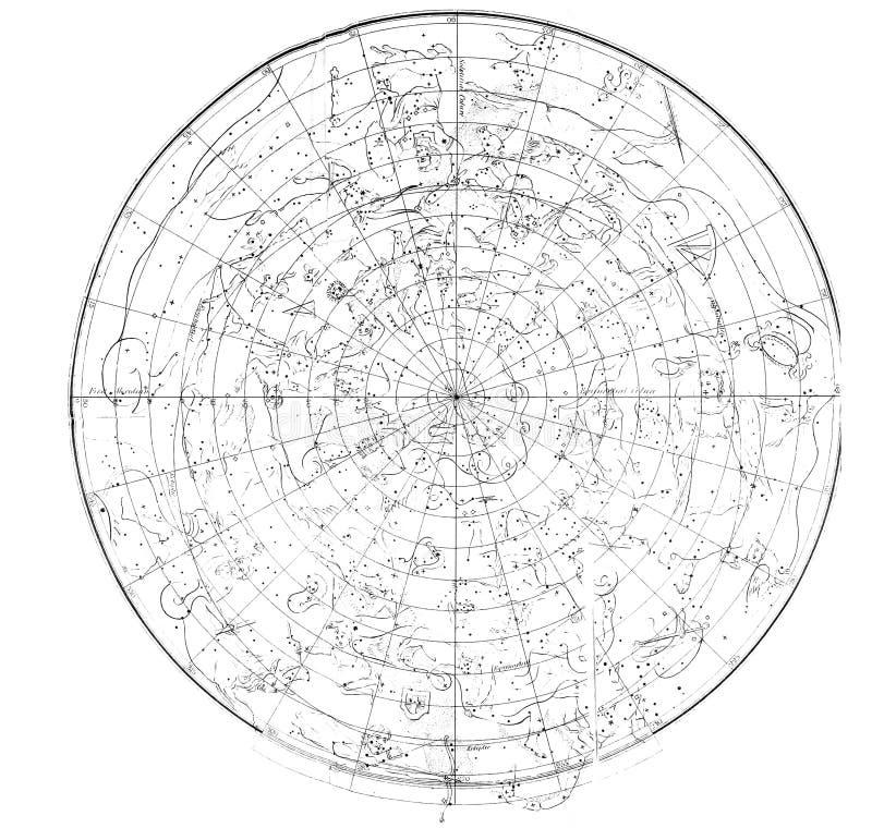 天文学例证 老图象 库存例证
