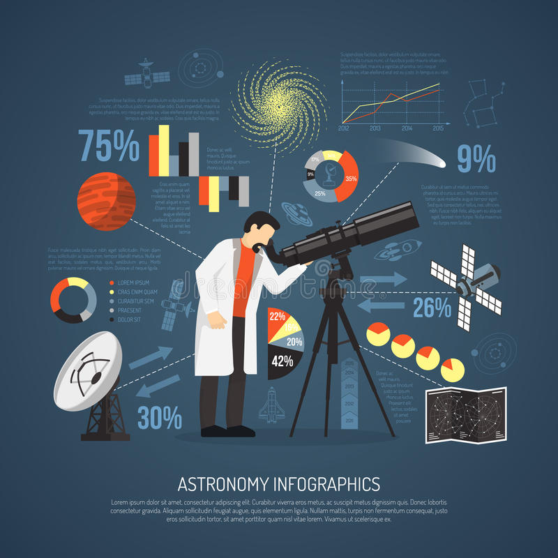天文平的Infographics布局 库存例证