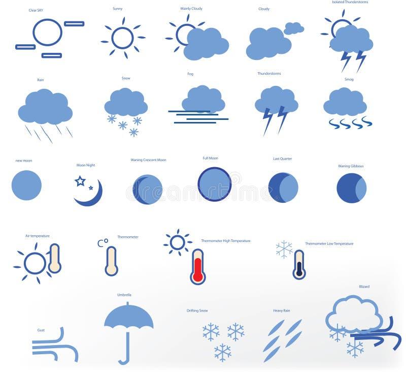 天气象传染媒介象Ä°mage 向量例证