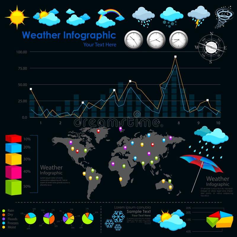 天气Infograph 向量例证