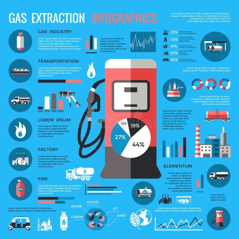 天然气提取Infographics 库存例证