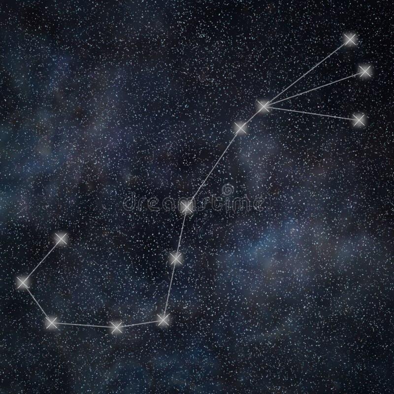 天蝎座标志星座带黄道天蝎座星座金牛女和天秤座图片