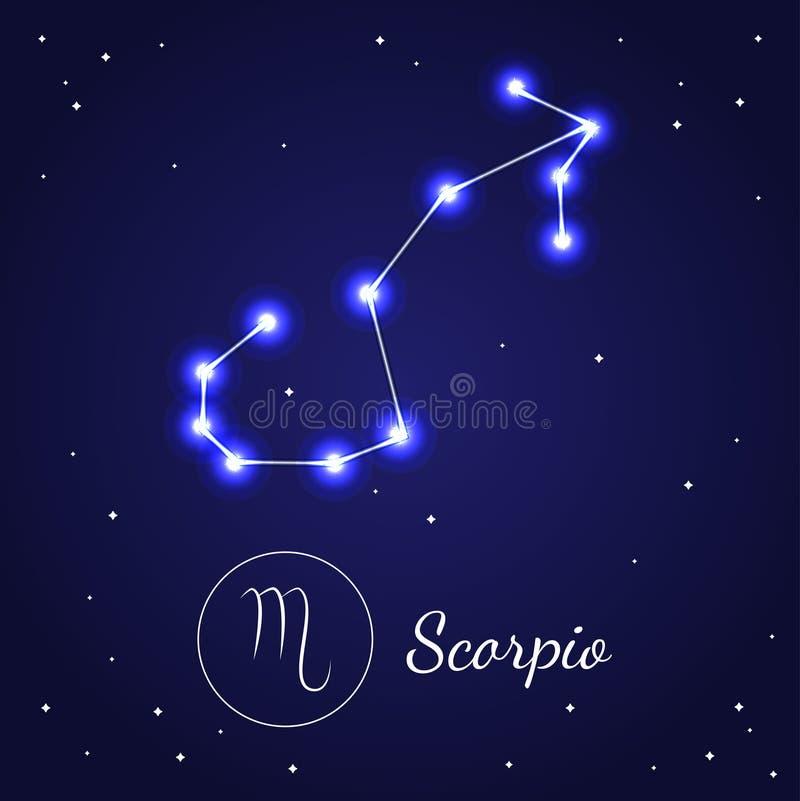 天蝎座黄道带在宇宙天空的标志星 向量 皇族释放例证