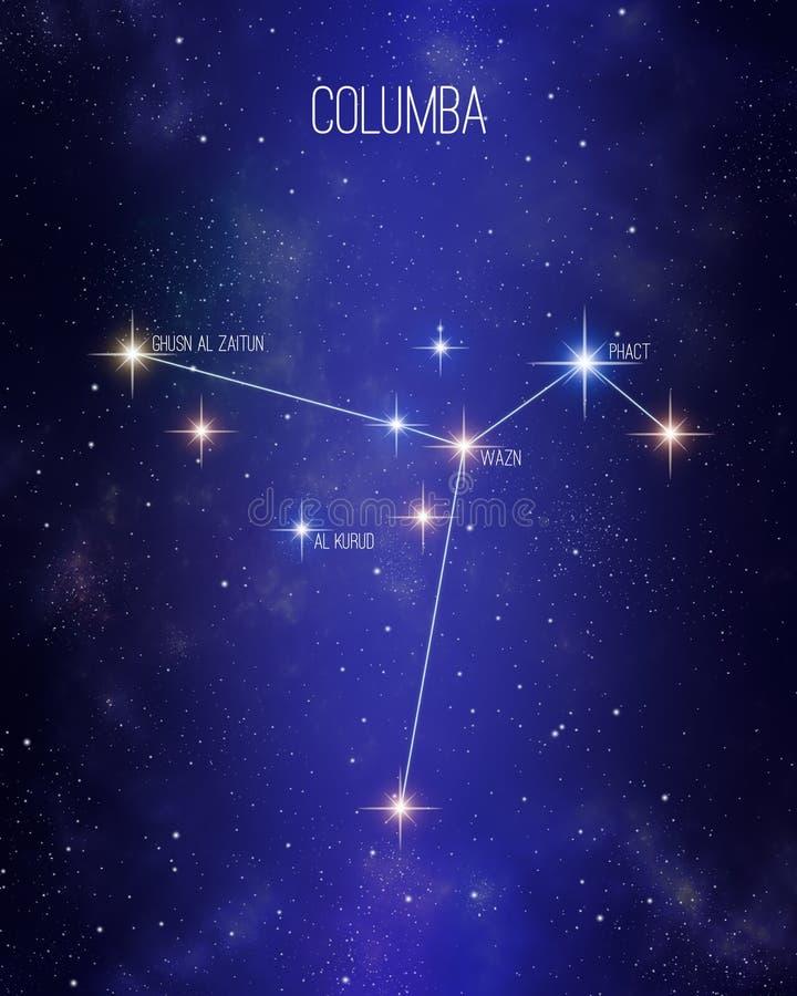 天鸽座在满天星斗的空间背景的鸠星座与它的主要星的名字 星相对大小和颜色 皇族释放例证