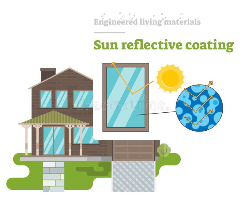 太阳反射性涂层-设计的生存材料 皇族释放例证