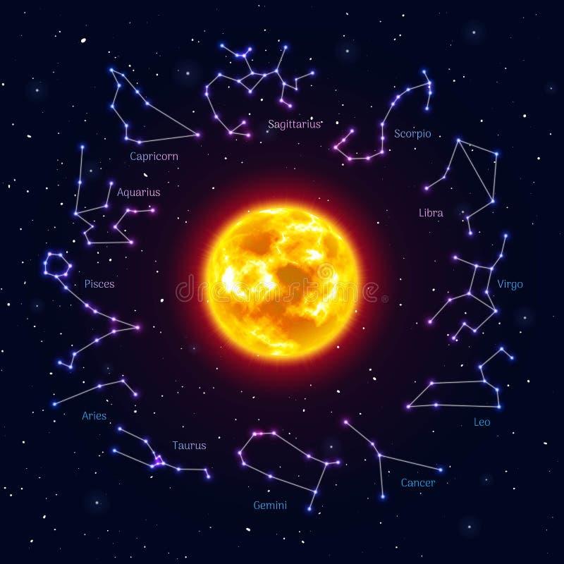 太阳围拢了黄道带标志,夜空背景,现实 库存例证