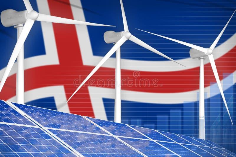 太阳的冰岛和风能数字图表概念-可更新的自然能工业例证 3d?? 库存例证