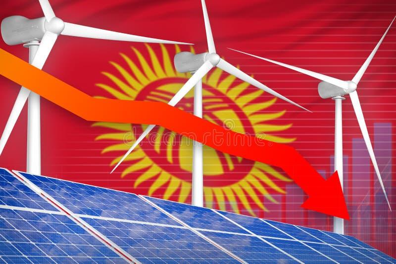 太阳的吉尔吉斯斯坦和降低图,在-可更新的自然能工业例证下的箭头的风能 3d?? 皇族释放例证