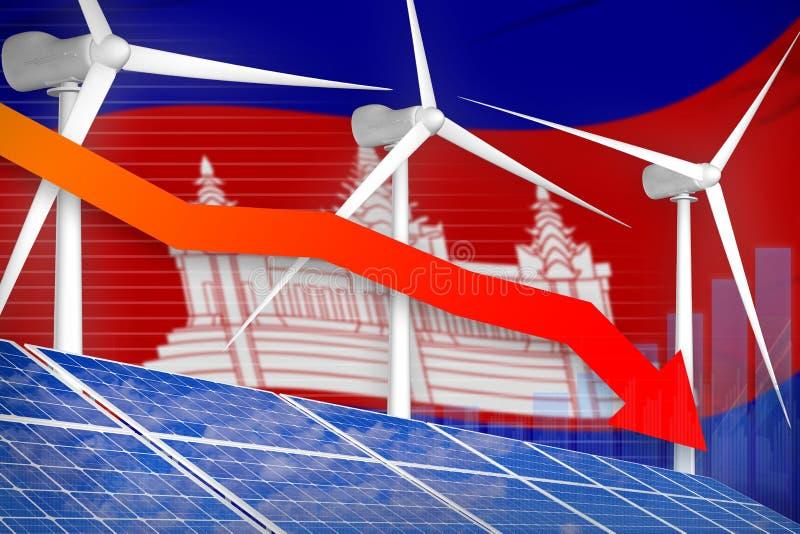 太阳的柬埔寨和降低图,在-绿色自然能工业例证下的箭头的风能 3d?? 向量例证