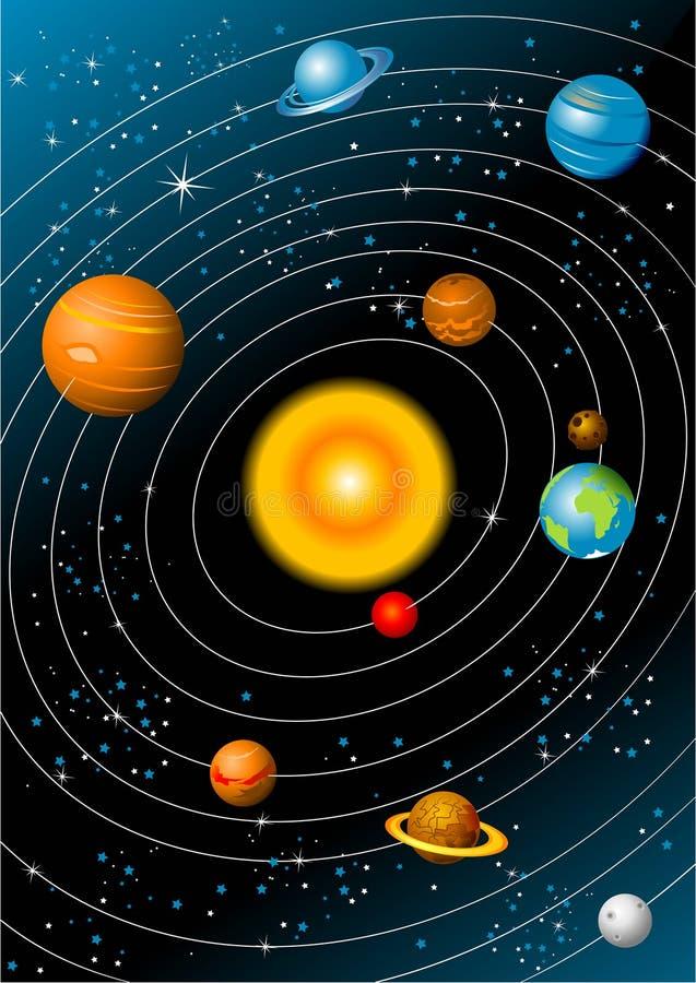 太阳系 皇族释放例证
