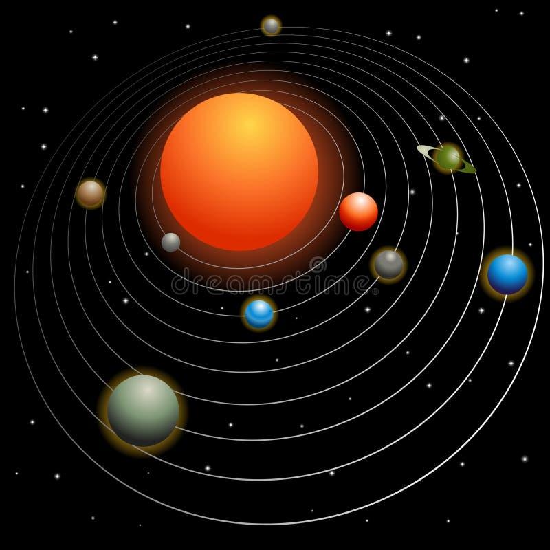 太阳系 库存例证