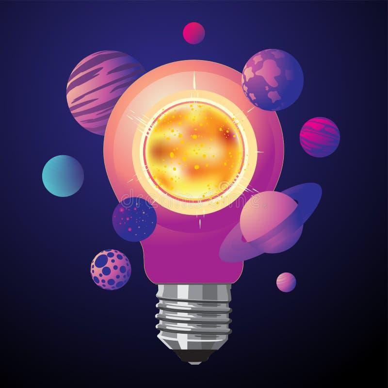 太阳能量概念 与电灯泡和太阳系的生态例证 E 创新想法图象 库存例证