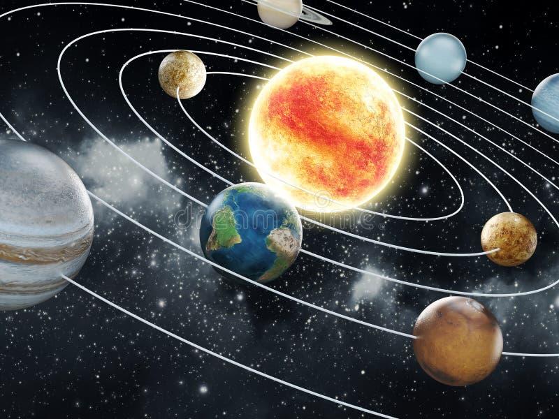 太阳系例证 皇族释放例证