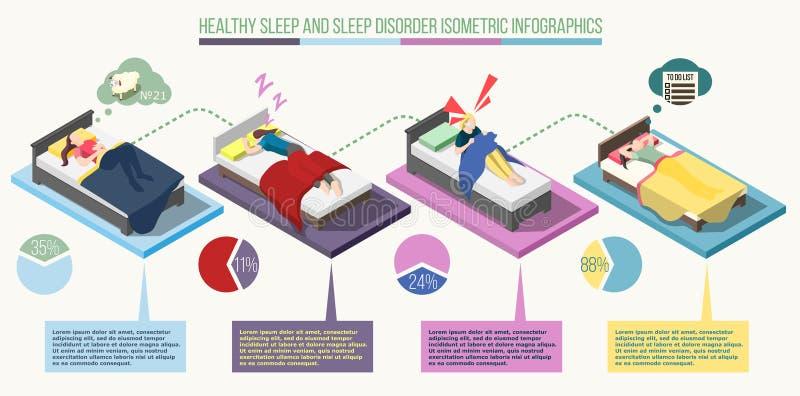 失眠等量Infographics 库存例证