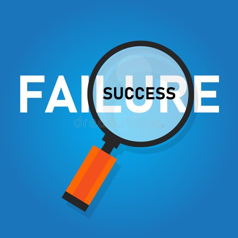 失败是成功过程中的激动人心的文本 词迅速了移动与放大镜 企业挑战的概念 皇族释放例证