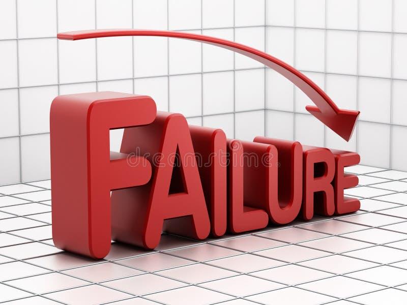 失败图表 向量例证