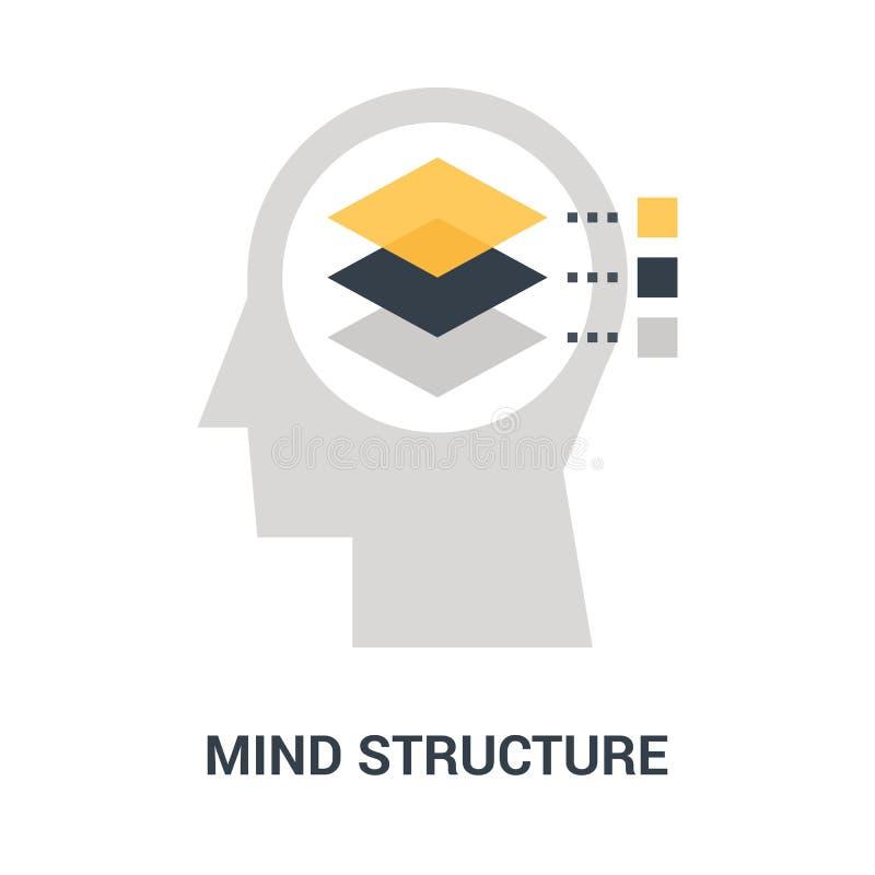 头脑结构象概念 皇族释放例证