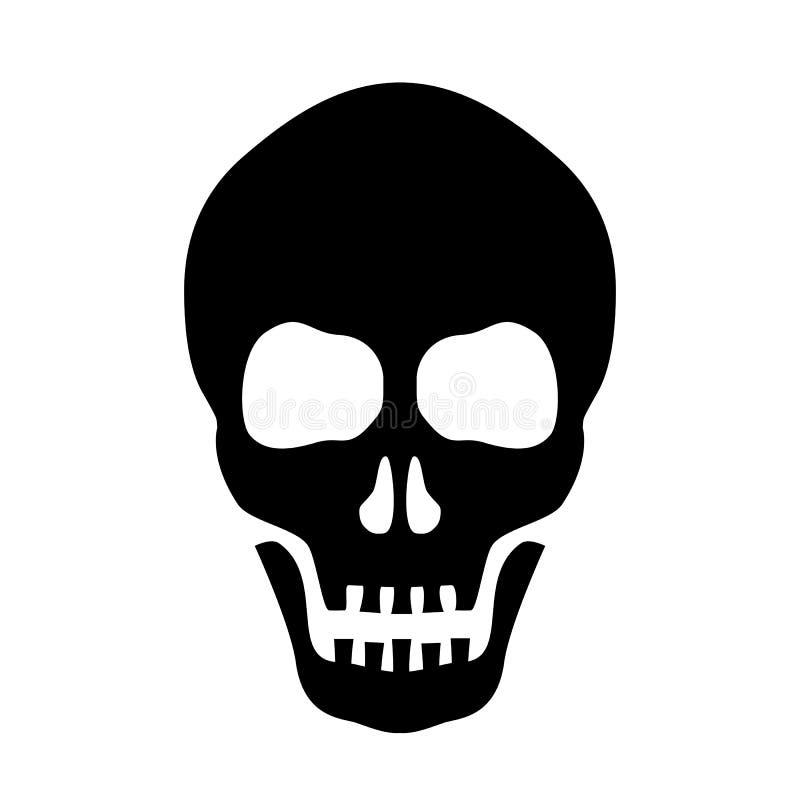 头骨传染媒介剪影象 库存例证