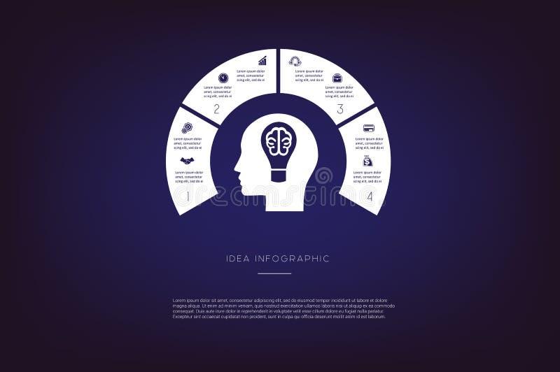 头,电灯泡,脑子 概念例证或背景 infographic的想法 传染媒介单色模板4位置 皇族释放例证