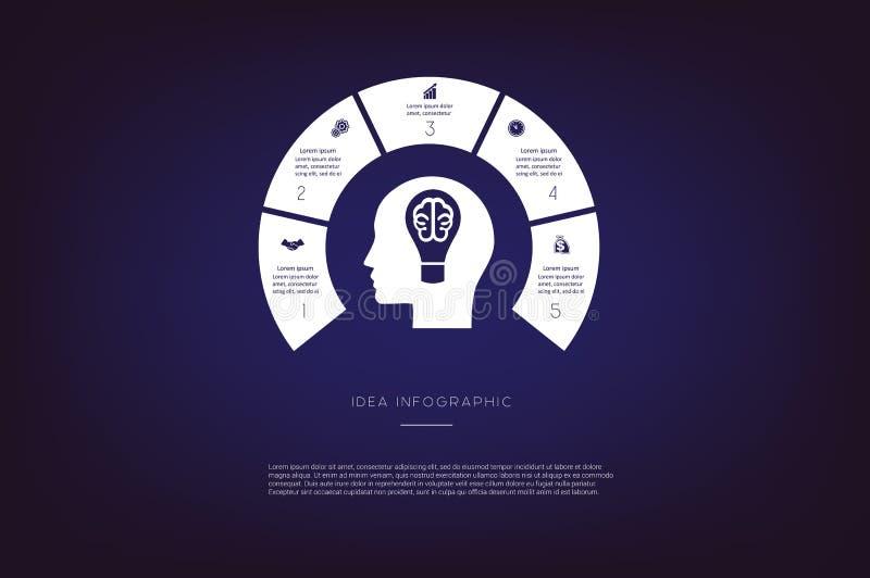 头,电灯泡,脑子 概念例证或背景 infographic的想法 传染媒介单色模板5位置 向量例证