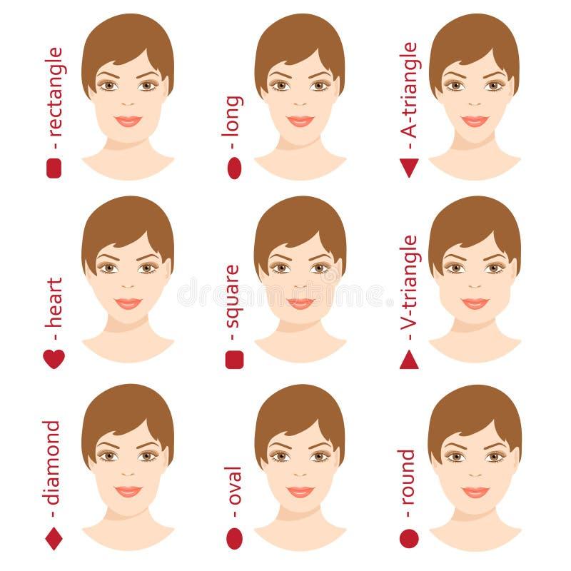 套不同的妇女面孔形状 5 向量例证