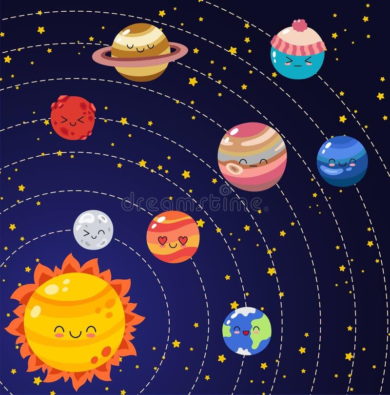 套传染媒介乱画动画片太阳系象行星  可笑的色的滑稽的字符 儿童教育 向量例证