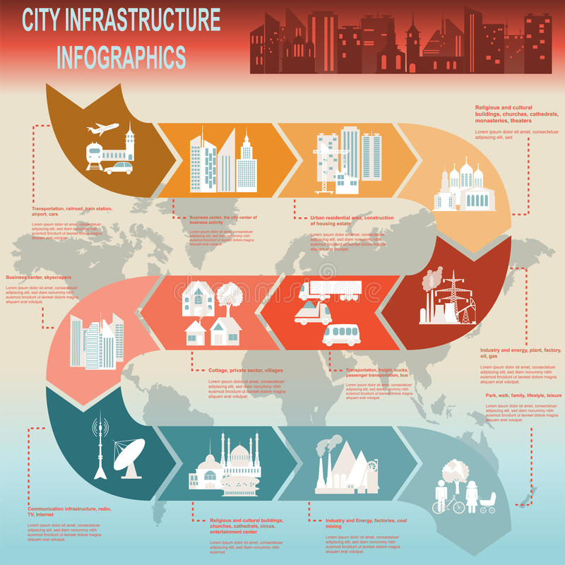 套元素基础设施城市,传染媒介infographics 向量例证