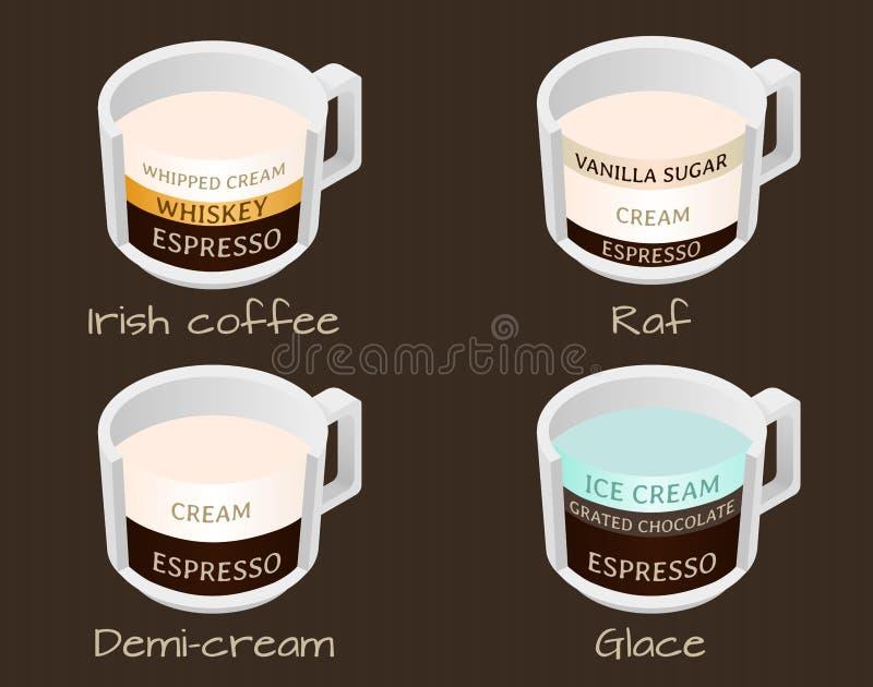 套咖啡键入皇家空军,戴米奶油,糖渍和浓咖啡 皇族释放例证