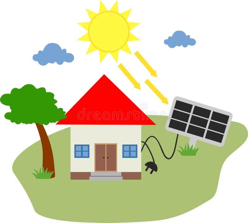 套平的设计观念-绿色能量 E 库存例证