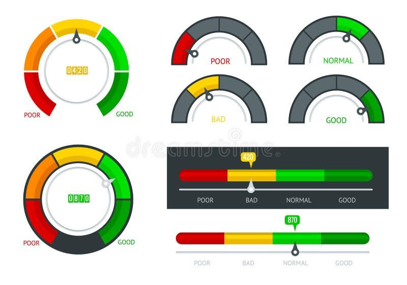 套显示infographics的信用评分测量仪描述 信用柜台 显示压力,水平 库存例证