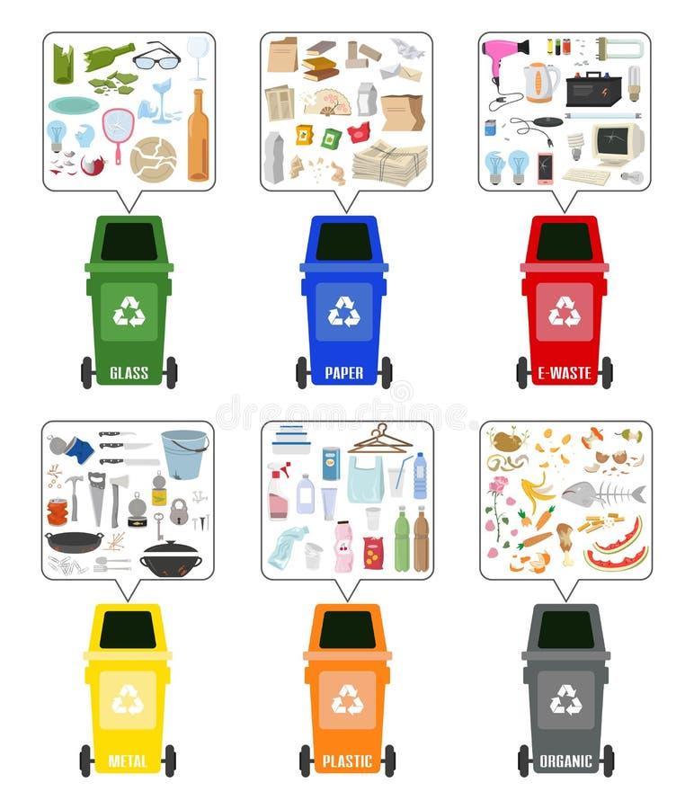套有被排序的垃圾的五颜六色的垃圾箱在白色backgr 库存例证