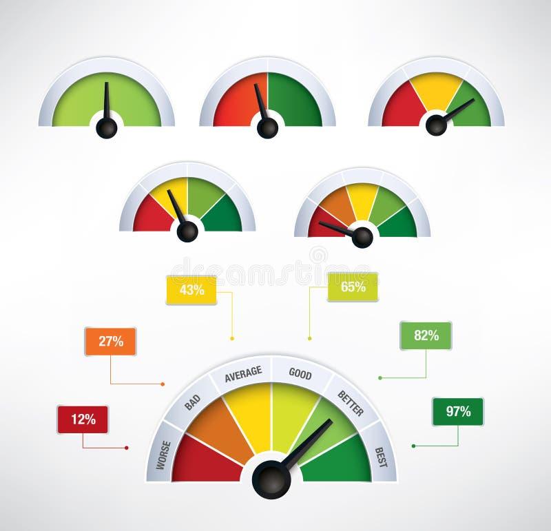 有附加要素的车速表 向量例证