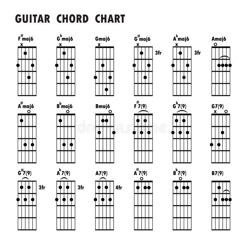 套音乐附注 更加音乐抽象的背景我的投资组合 基本的吉他ch 库存例证
