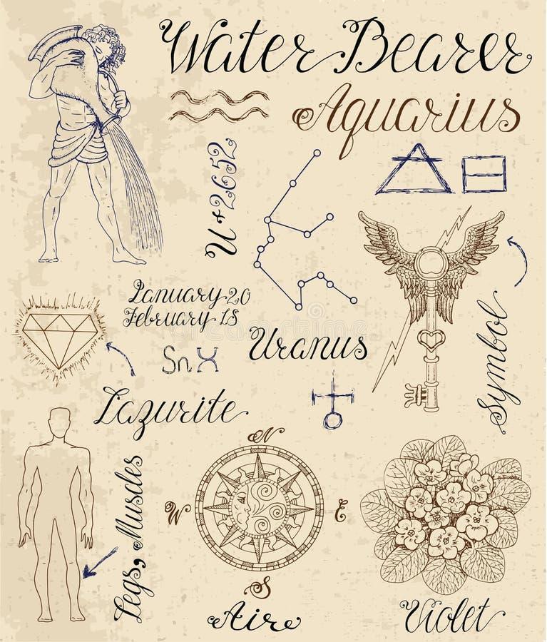 套黄道带标志宝瓶星座或水持票人的标志 向量例证