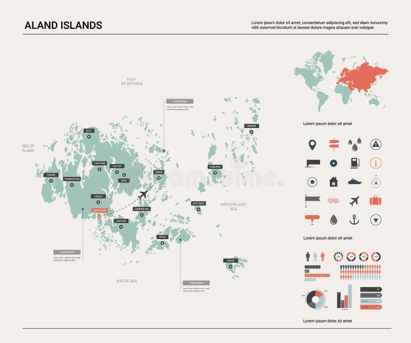 奥兰群岛传染媒介地图  与分裂、城市和资本玛丽港的高详细的国家地图 政治地图,世界地图, 皇族释放例证