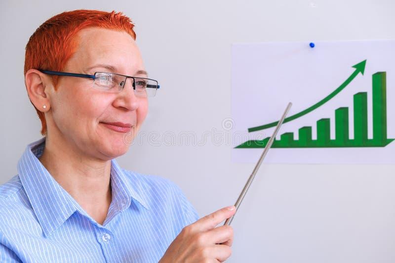 女商人举办企业训练 商人有在介绍在办公室 当前在委员会的商人 免版税图库摄影