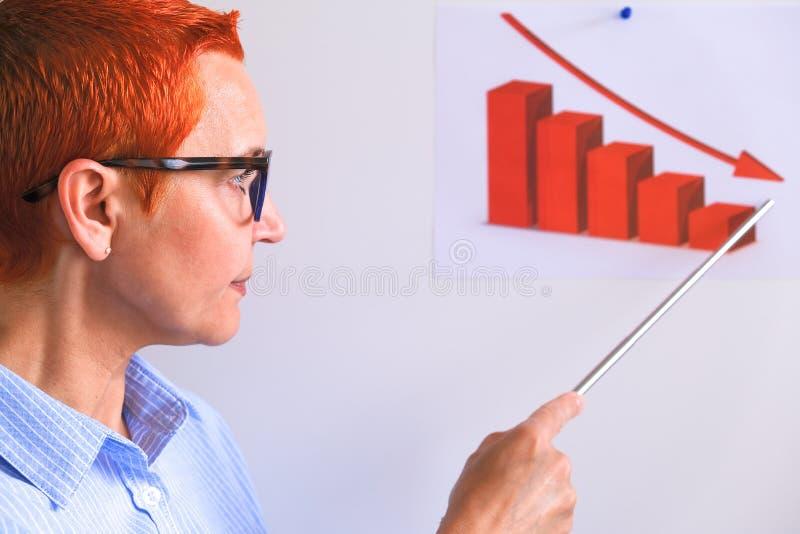 女商人举办企业训练 商人有在介绍在办公室 当前在委员会的商人 免版税库存图片