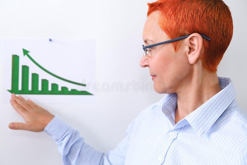 女商人举办企业训练 商人有在介绍在办公室 当前在委员会的商人 库存照片