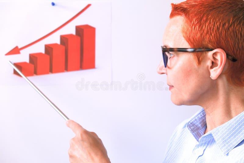 女商人举办企业训练 商人有在介绍在办公室 当前在委员会的商人 库存图片