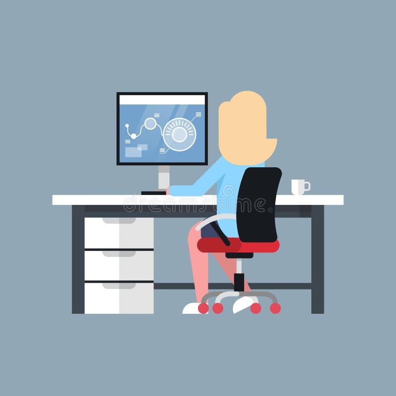 女商人坐在运转在计算机女性女实业家后面背面图的办公桌 库存例证