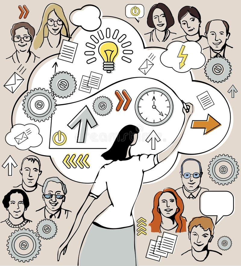 女商人存在企业想法 向量例证