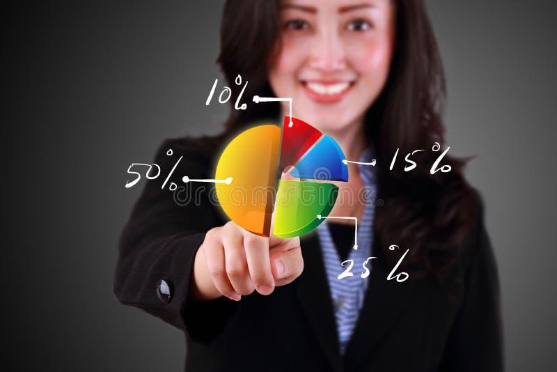 女商人设计了事务的圆形统计图表图 免版税库存照片
