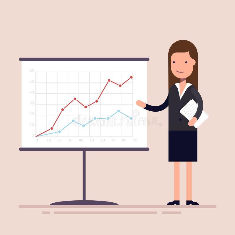 女实业家或一名雇员有文件的在他的手上展示收入日程表 收支的介绍 向量例证