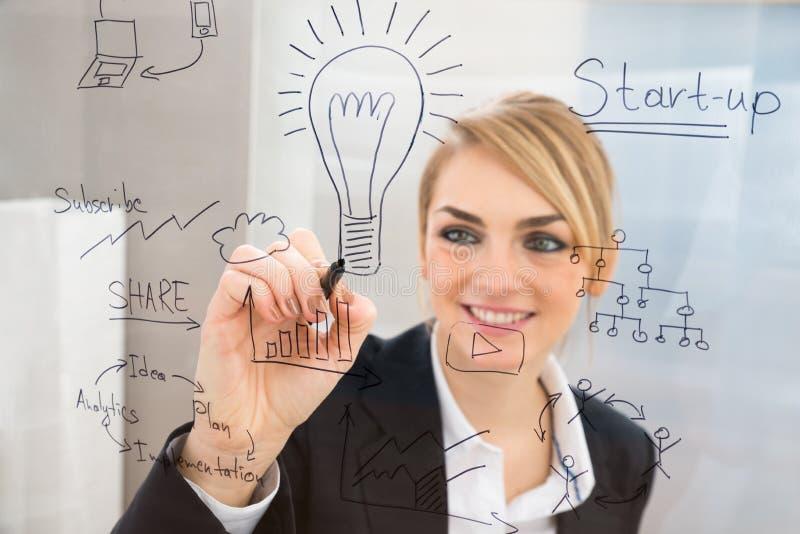 女实业家文字开始在玻璃屏幕上的计划 免版税图库摄影